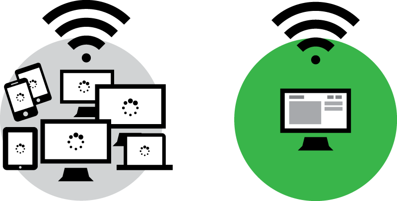 Device connection in a webinar