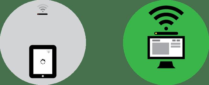 WIFI Connection in a webinar