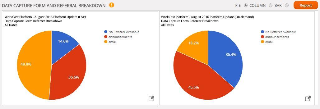 reporting_datacapture_referrer.jpg